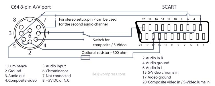 c64 scart diagram scart to rca wiring diagram rca wire \u2022 wiring diagrams j squared co s video cable wiring diagram at webbmarketing.co